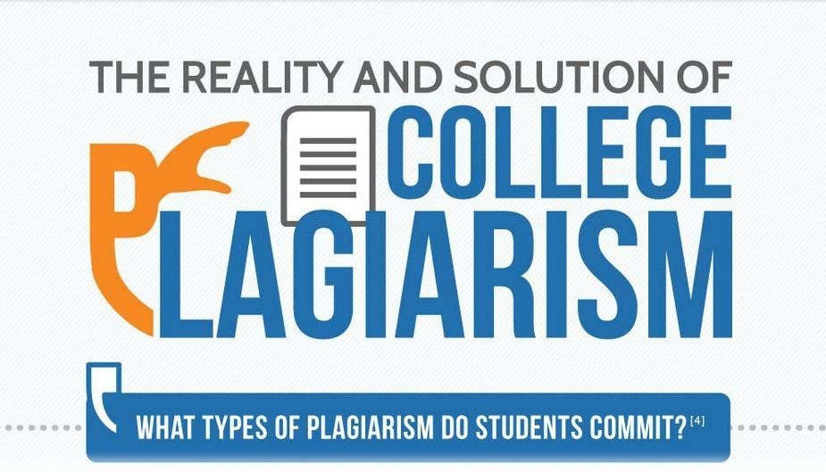 [Infographic] Plagiarism in College - How to Avoid the Trap