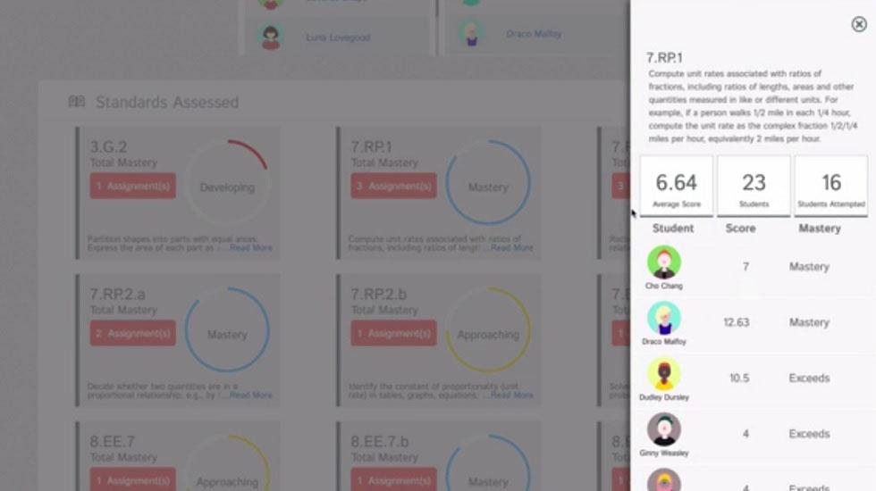 Analytics on Student Learning Made Easy with Kiddom