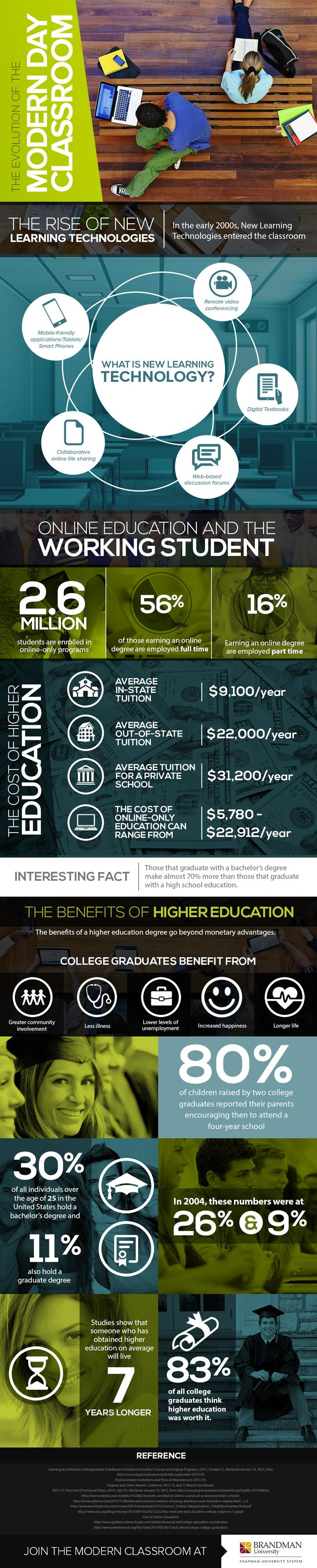 new age classrooms infographic
