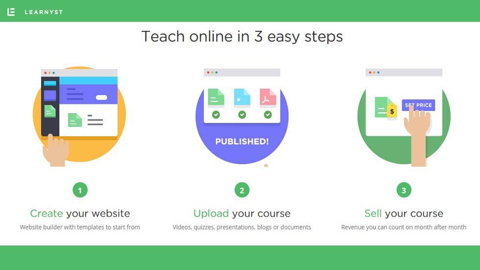 How Educators Can Build Their Online Branded School