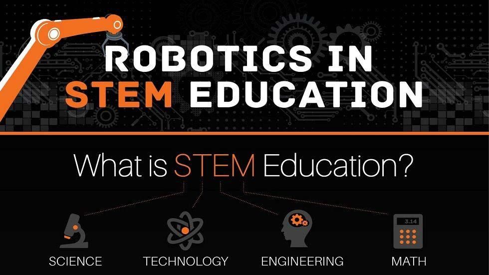 [Infographic] The Growth of Robotics in STEM Education