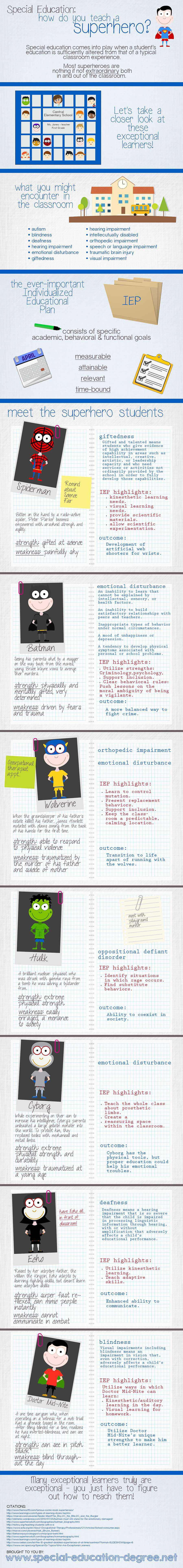 special education teaching special child infographic