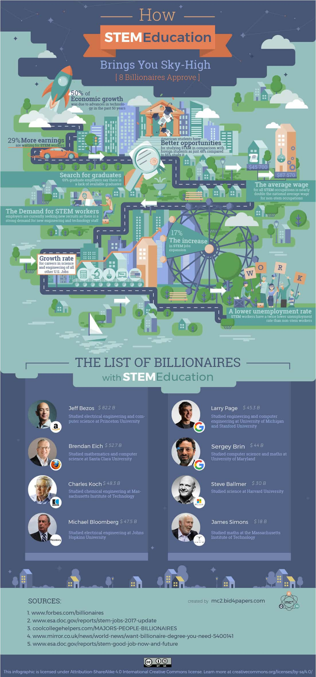 stem_education_infographic