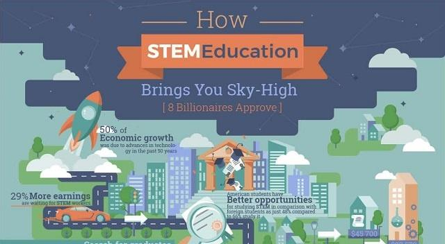 How STEM Education Can Bring Students Sky-High