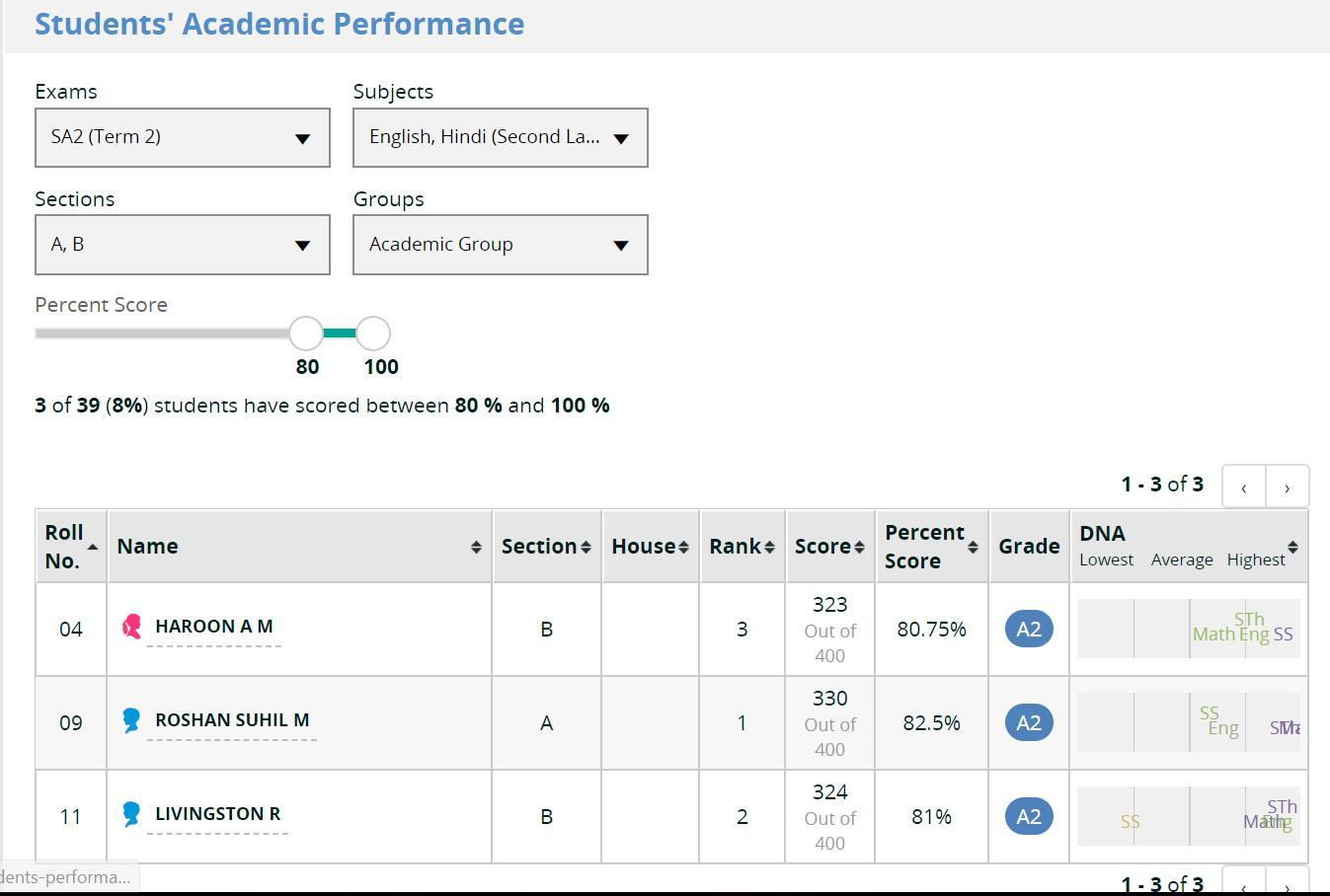 student-performace-report-bee