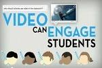 Integrated Learning in the Classroom
