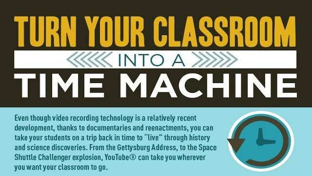 Turn Your Classroom into a Time Machine