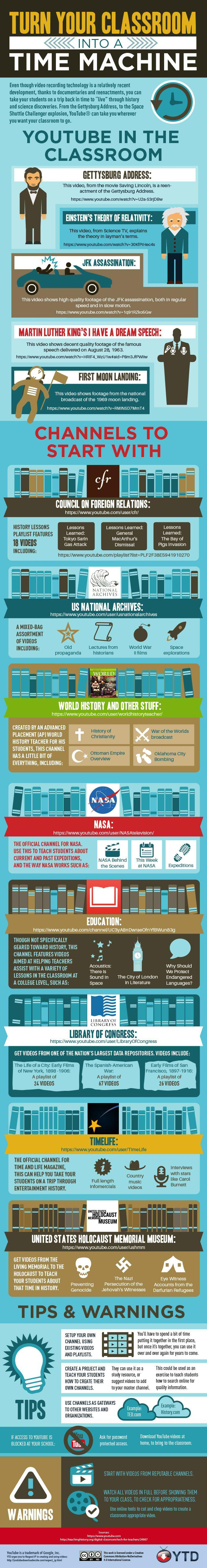 turn your classroom into time machine infographic