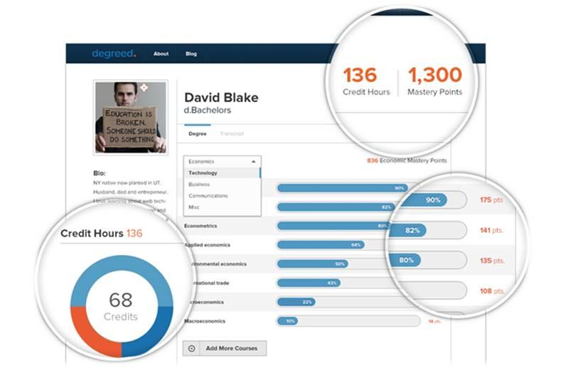 Validate and Score Your Lifelong Education with Degreed