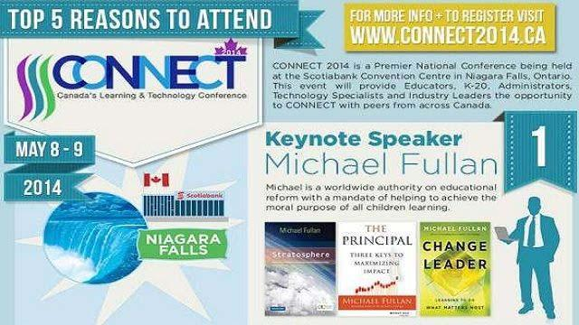 Why Should You Attend CONNECT 2014?